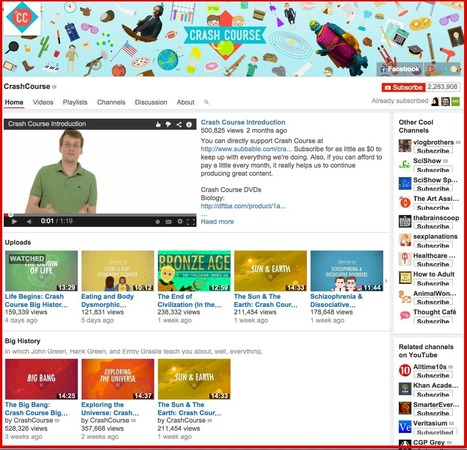 A Wonderful YouTube Channel for Teachers and Students ~ Educational Technology and Mobile Learning | Código Tic | Scoop.it