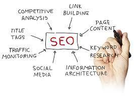 SEO Services In Cardiff | Search Engine Optimisation Cardiff | Cardiff Search Engine Optimisation | Cardiff SEO Services | SEO Consultant Cardiff | seo services in cardiff | Scoop.it