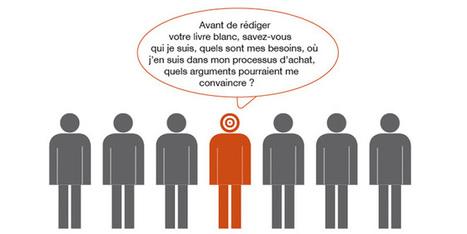 Livre blanc : comment définir les objectifs et les cibles ? - | inbound marketing | Scoop.it