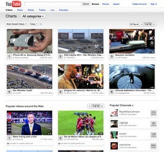 YouTube Gets A Makeover . . . | Business Wales - Socially Speaking | Scoop.it