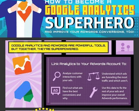 How to Become a Google Analytics Superhero | Visual.ly | digital marketing strategy | Scoop.it