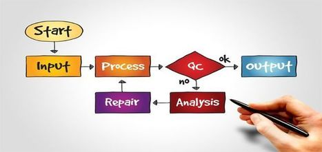Improve Business Performance with Current Data and Facts | Performance Management System | Scoop.it