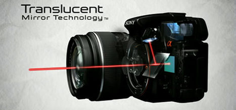 Sony's Translucent Mirror May Reduce Detail in Photos by up to 5%   Everything Photographic   Scoop.it