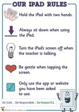 47 Apps and Resources for the 1 iPad Classroom: | Ideas on EdTech | Scoop.it