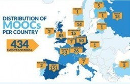 More than 1/3 of European MOOCs come from Spain | TRENDS IN HIGHER EDUCATION | Scoop.it