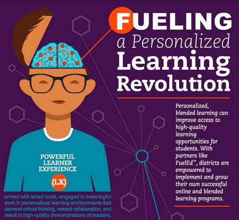Fueling a Personalized Learning Revolution (Infographic)   Digital Video Editing   Scoop.it