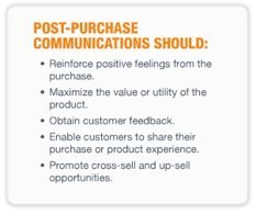 10 Tips and Tactics to an Effective Post Purchase Strategy | Small Business Issues | Scoop.it
