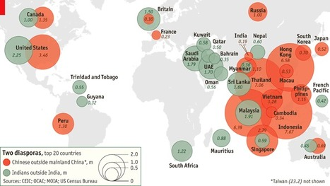 Mapping migration-China and India | AP Human GeographyNRHS | Scoop.it