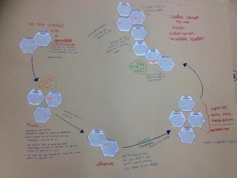 SOLO Hexagons Generator | Historical Skills | Scoop.it