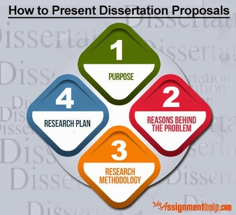 How to Write a Dissertation ProposalMethodology, Introduction, SampleandExample | Dissertation writing help | Scoop.it