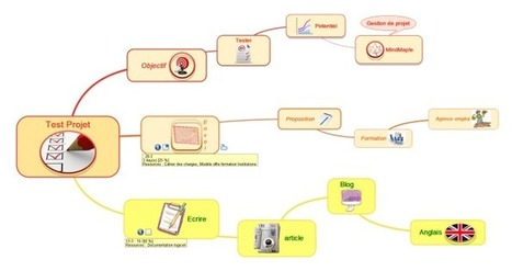 Tutoriel MindMaple : utiliser les cartes secondaires en gestion de projet | Cartes mentales, mind maps | Scoop.it