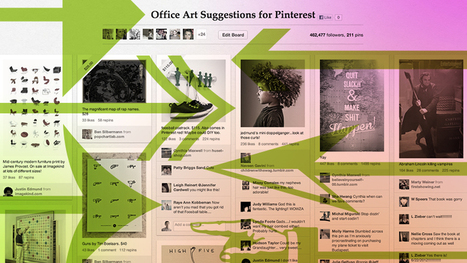 Oh, How Pinteresting!,Pinterest as a collaborative tool. | Social Media Magazine(SMM): Social Media Content Curation & Marketing Strategies | Scoop.it