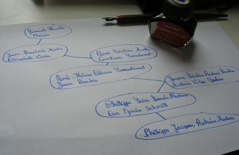 Philippe Medan, généalogiste, en quête de liens | Rhit Genealogie | Scoop.it