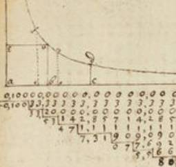 Online Isaac Newton manuscripts workshop - Boing Boing | Special Collections: digitization, new technologies | Scoop.it