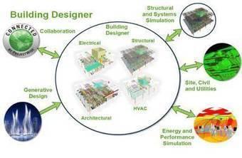 AECOsim for Interdisciplinary Building Design and Simulation | AECO WORLD of BIM | Scoop.it