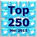 Fundraiser Online: Goede Doelen Twitter Top 250 [Mei 2013] | Fun(d)raising | Scoop.it