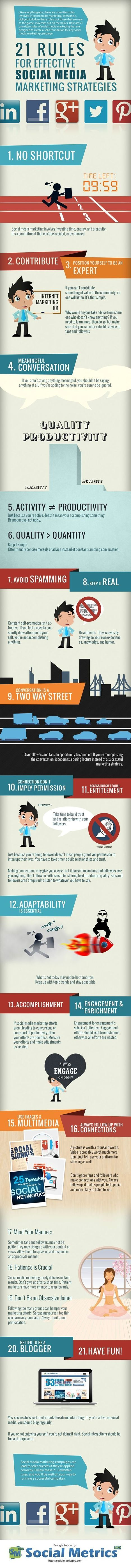 Social Media Infographics | In PR & the Media | Scoop.it