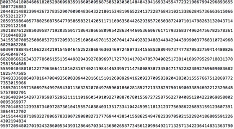The newest prime number is more than 22 million digits long | The virtual life | Scoop.it
