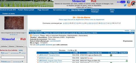 Les relevés du CGMA sur Memorial GenWeb (05) – 14-18   CGMA Généalogie   Scoop.it