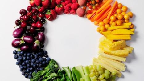 El código secreto del color de los alimentos (y cómo aprovecharte de él) | EDVproduct scrapbook | Scoop.it