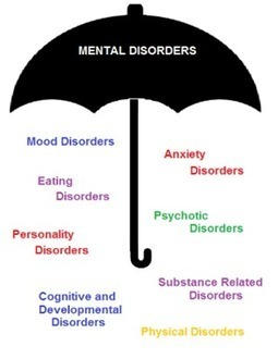 Basic Emotions and Basic Psychological Disorder...