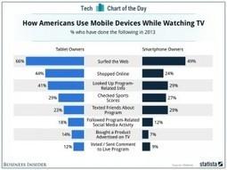 Social Media rockt den Second Screen | DIGITALSTRATEGIE | Digital Advertising Business | Scoop.it