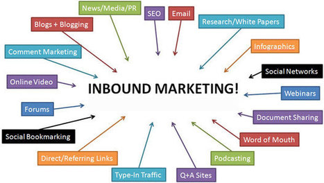 Best Inbound Marketing Strategies to promote your app | Phoenix Infomedia | Scoop.it