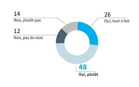 Sciences participatives : les Français prêts à participer à la recherche | Coopération, libre et innovation sociale ouverte | Scoop.it