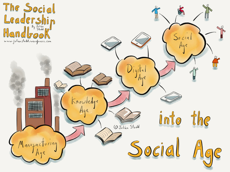 Learning in the Social Age: A Sketch | Lyseo.org (ICT in High School) | Scoop.it