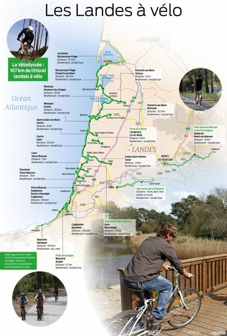 Vélo dans les Landes : la carte de toutes les pistes | BABinfo Pays Basque | Scoop.it