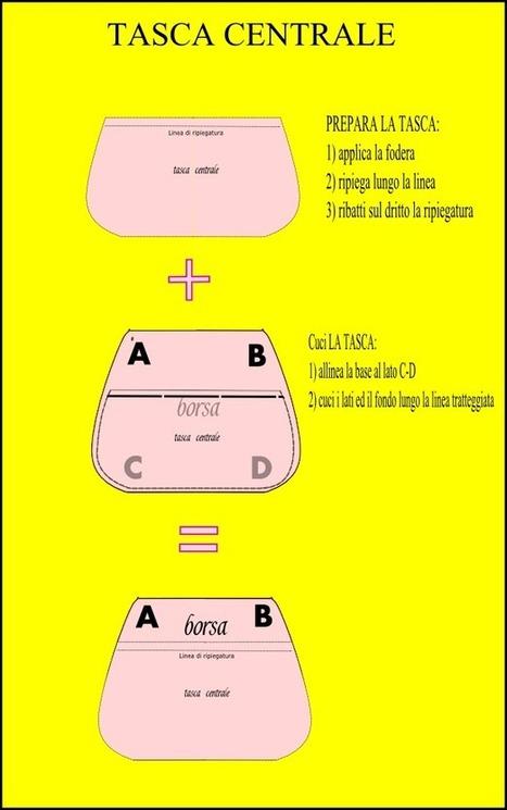 Sewing tutorial:Una borsa per una piccola festeggiata! ( Ultima parte) - Back to SelfCouture | SCUOLA DI CUCITO | Scoop.it
