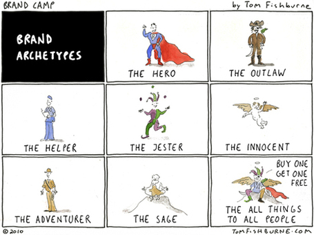 brand archetypes | Tom Fishburne: Marketoonist | Brand Archetypes | Scoop.it