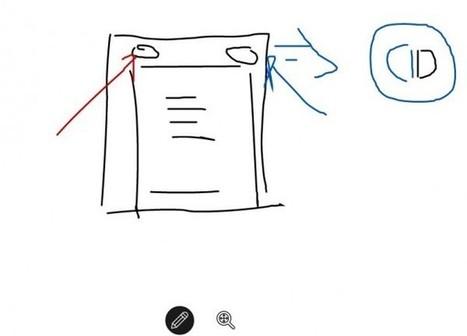 ziteboard, para dibujar entre varias personas en un mismo panel digital | ARTE, ARTISTAS E INNOVACIÓN TECNOLÓGICA | Scoop.it