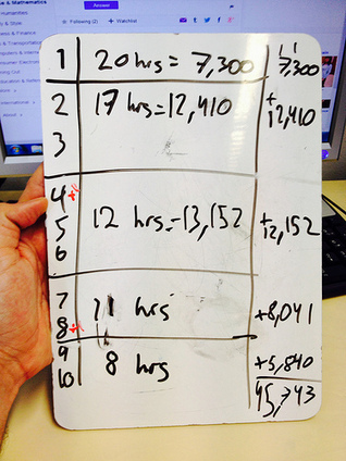 Teaching Paradox.: Open Ended Math Problems in the Elementary Classroom   Time2Wonder   Scoop.it
