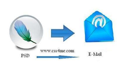 For the best in class PSD to Email conversion Servic | css4me | Scoop.it