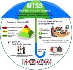 Multi-Tiered System of Supports and RTI - Seven Keys to Success | Cool School Ideas | Scoop.it