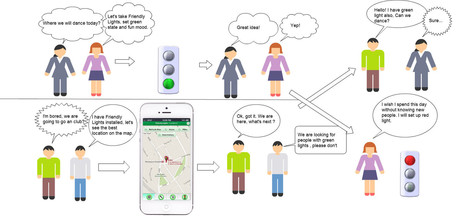 FRIENDLY LIGHTS - SOCIAL INTERACTION WEARABLE TECHNOLOGY | Mobile Marketing | News Updates | Scoop.it