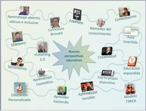 Nuevas perspectivas educativas del milenio | PROFES ENredADOS | Scoop.it