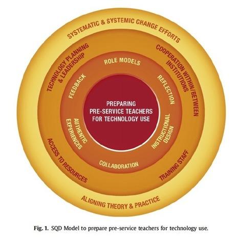 Hoe ICT leren inzetten in het basisonderwijs? (3) - Gerard Dummer | ICTeach | Scoop.it