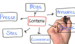 Création de contenu web et blog -- Agence webmarketing Nice | Stratégie webmarketing | Scoop.it
