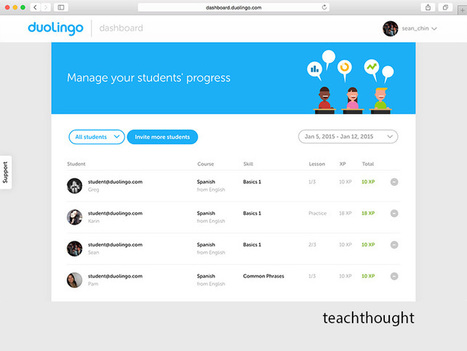 Duolingo For Schools Is Now A Thing - | Edtech PK-12 | Scoop.it