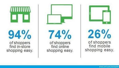 Twitter / magento: Ease of shopping comparison ... | online shopping | Scoop.it