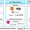 Les Enjeux du Web Marketing
