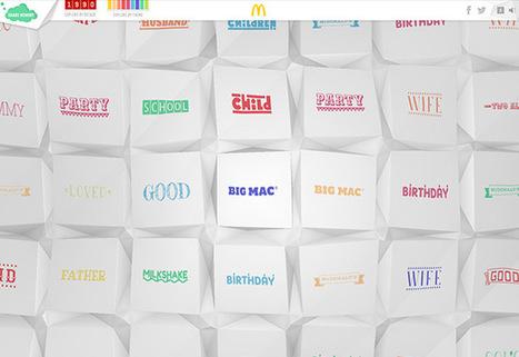 Personnalisation, marketing participatif : le consommateur est au coeur ! | TesterTout.com & startups | Scoop.it