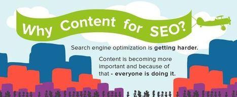 Infographie : Pourquoi privilégier le contenu en référencement (SEO) ? | Contenus éditoriaux | Scoop.it