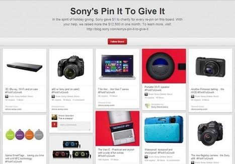 10 marques qui réussissent sur Pinterest | ConseilsMarketing.fr | Sven OT | Scoop.it