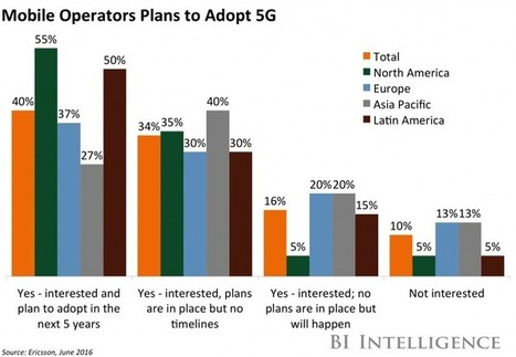 5G will have a profound effect on the Internet of Things   Ubiquitous Learning   Scoop.it