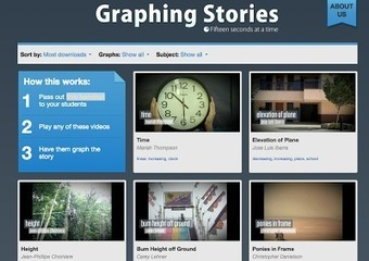 Free Technology for Teachers: Graphing Stories - The Math in Short Videos | Edtech PK-12 | Scoop.it