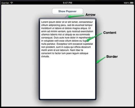 Customizing the design of UIPopoverController - Treehouse Blog | developemtn | Scoop.it