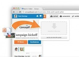 ConceptBoard, tableaux blancs collaboratifs | Outils Community Manager | Scoop.it